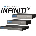 iDirects INFINITII®  router...